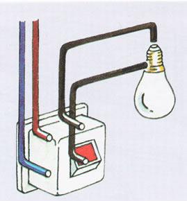 Schakelaar tussen lamp zetten